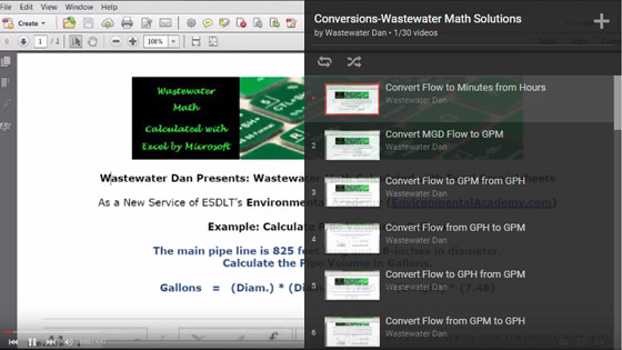 Conversions-Wastewater-Math-Solutions-Playlist