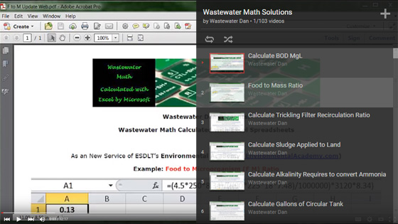 Wastewater-Math-Solutions-Playlist
